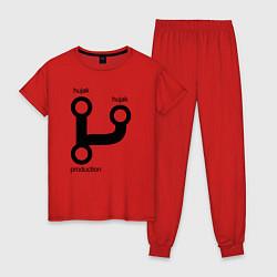 Пижама хлопковая женская Раз, два и в продакшн цвета красный — фото 1